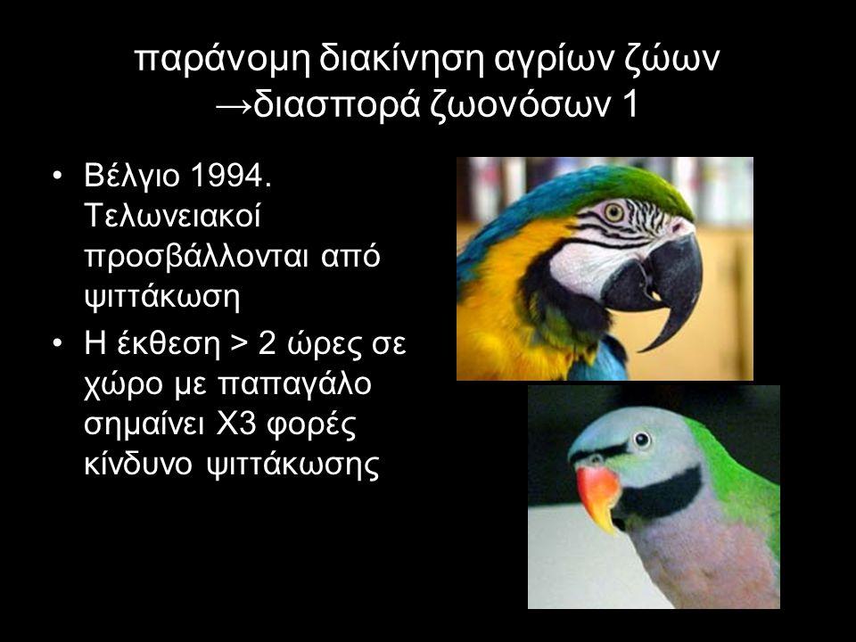 παράνομη διακίνηση αγρίων ζώων →διασπορά ζωονόσων 1