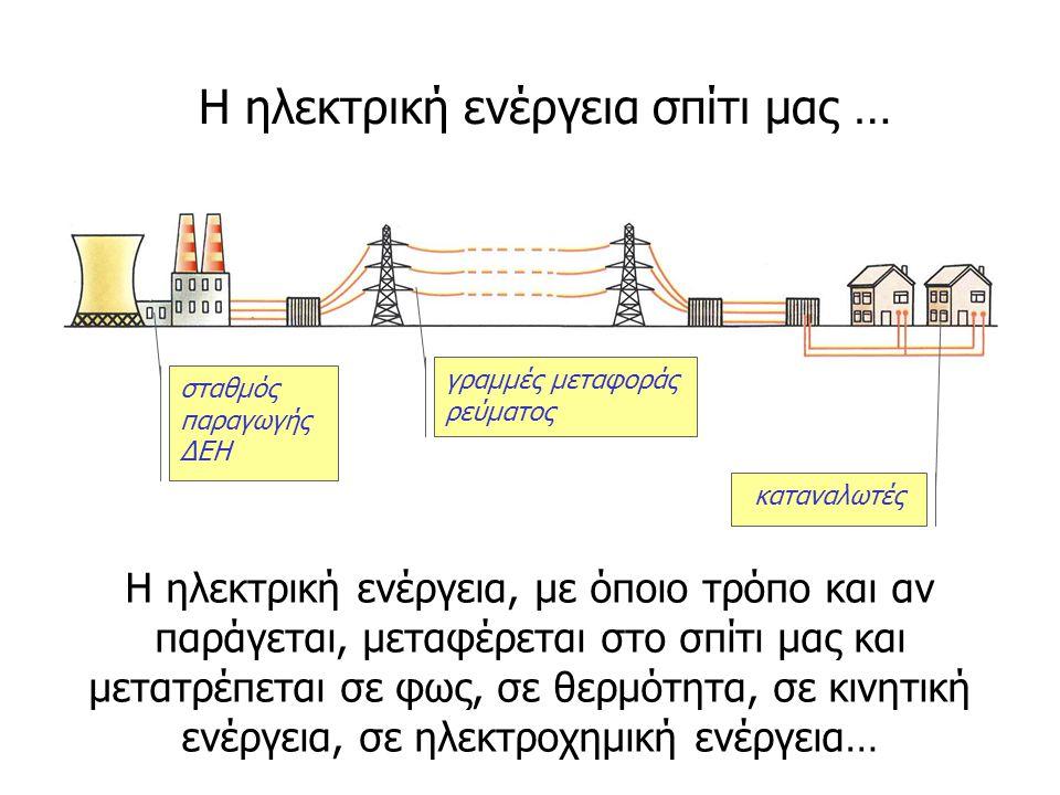 Η ηλεκτρική ενέργεια σπίτι μας …