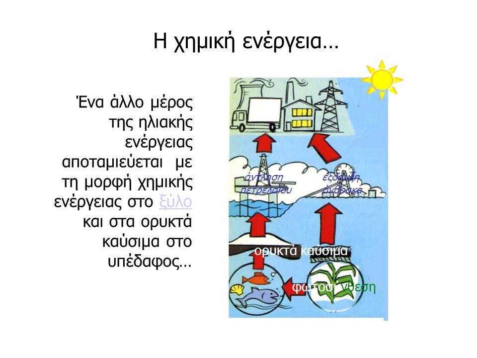 Η χημική ενέργεια… άντληση. πετρελαίου. εξόρυξη. άνθρακα.