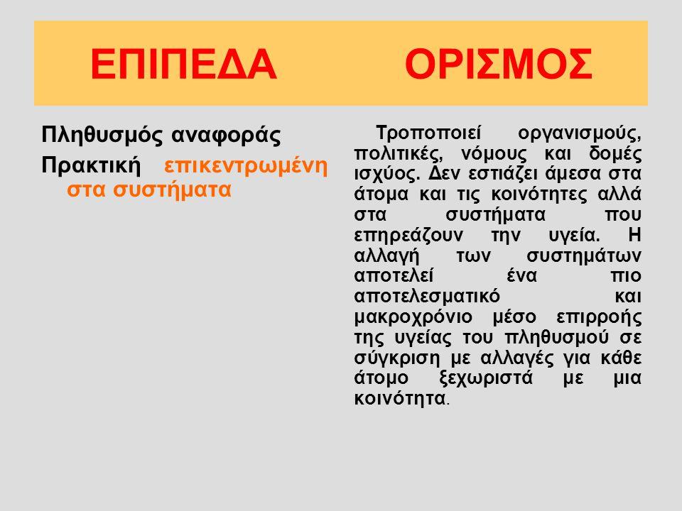 ΕΠΙΠΕΔΑ ΟΡΙΣΜΟΣ Πληθυσμός αναφοράς