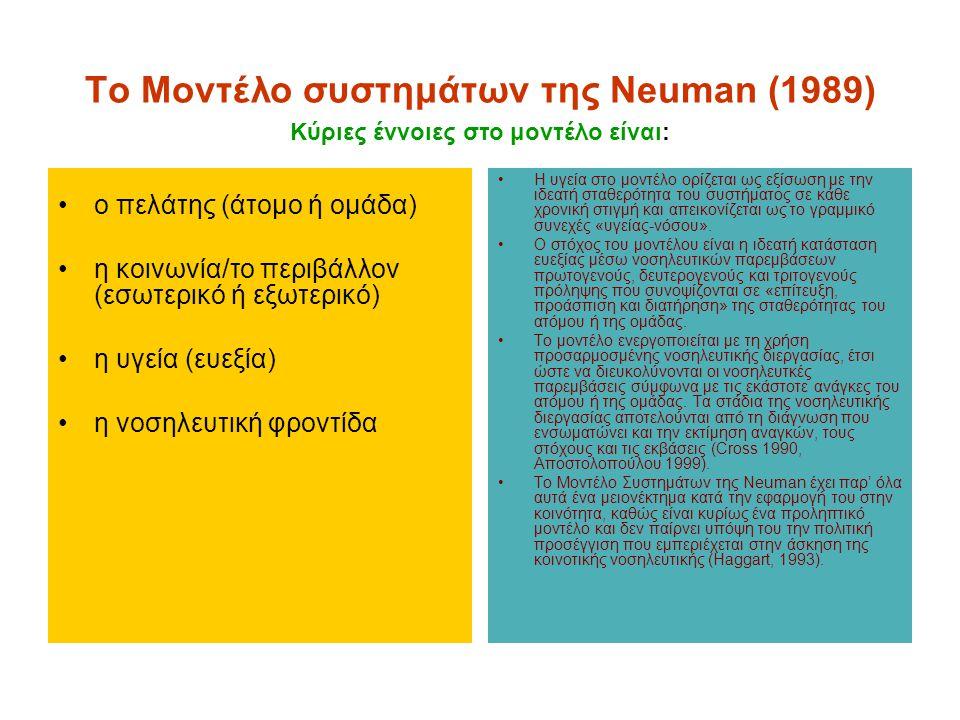 Το Μοντέλο συστημάτων της Neuman (1989)