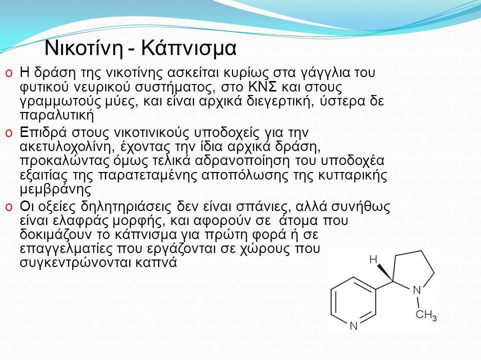 Νικοτίνη - Κάπνισμα