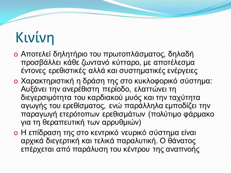 Κινίνη
