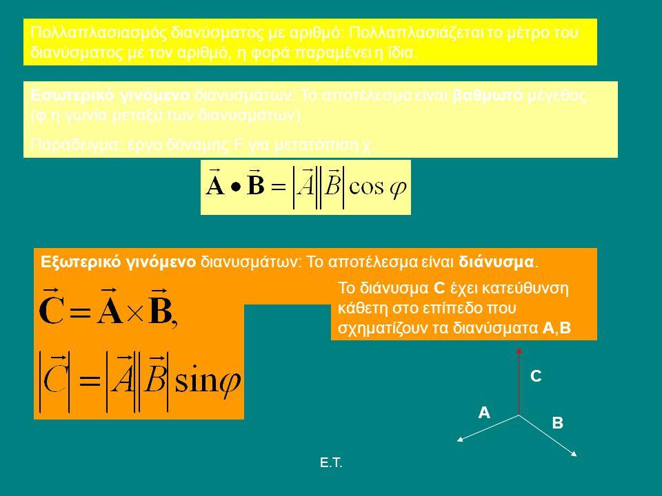 Παράδειγμα: έργο δύναμης F για μετατόπιση χ.