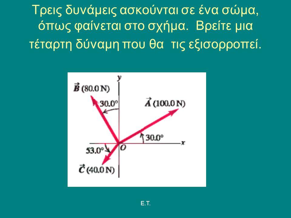 Τρεις δυνάμεις ασκούνται σε ένα σώμα, όπως φαίνεται στο σχήμα
