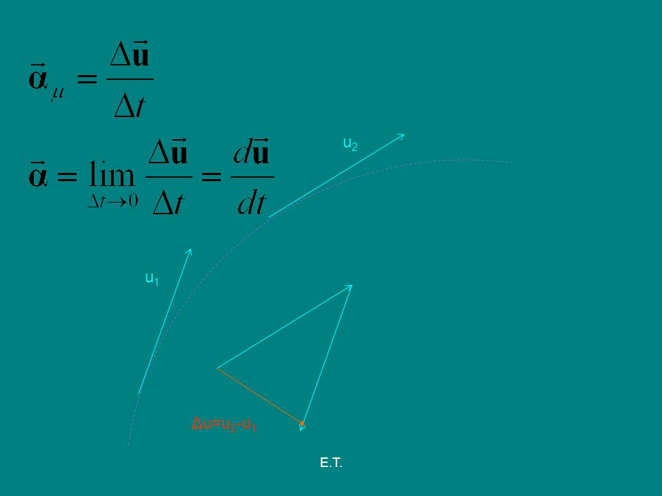 u2 u1 Δu=u2-u1 E.T.
