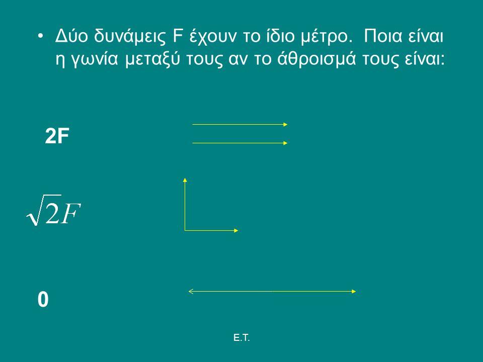 Δύο δυνάμεις F έχουν το ίδιο μέτρο