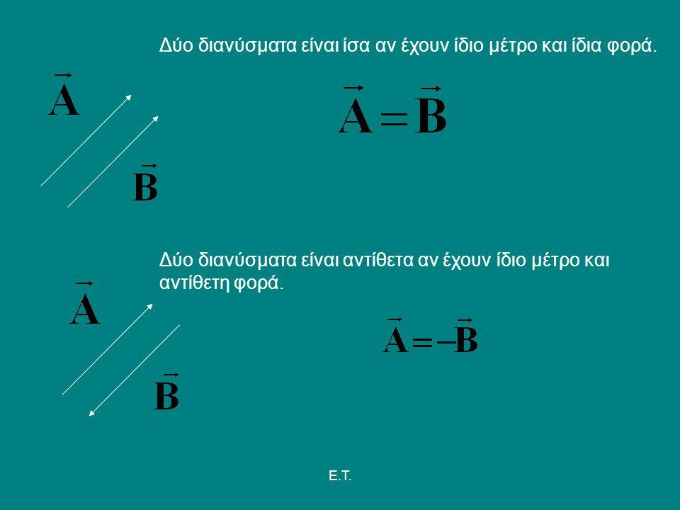 Δύο διανύσματα είναι ίσα αν έχουν ίδιο μέτρο και ίδια φορά.