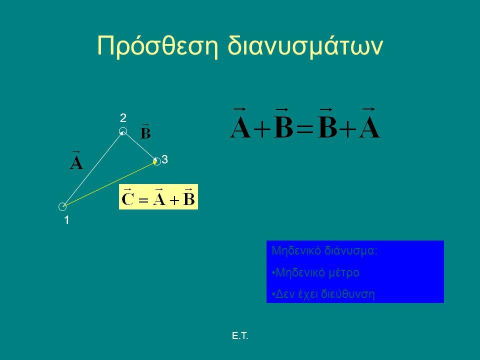 Πρόσθεση διανυσμάτων 2 3 1 Μηδενικό διάνυσμα: Μηδενικό μέτρο