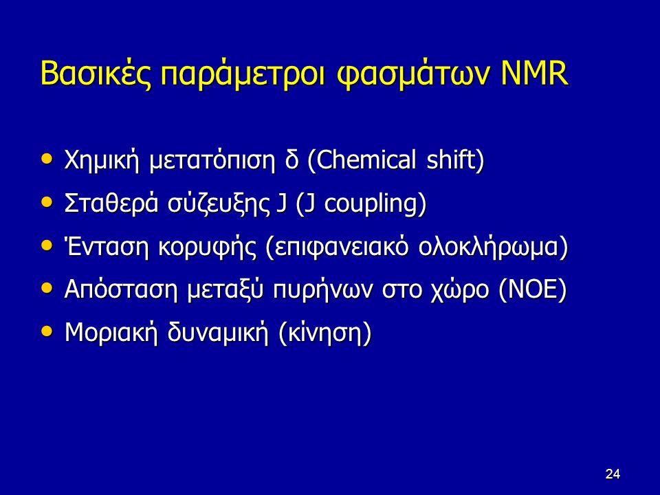 Βασικές παράμετροι φασμάτων NMR