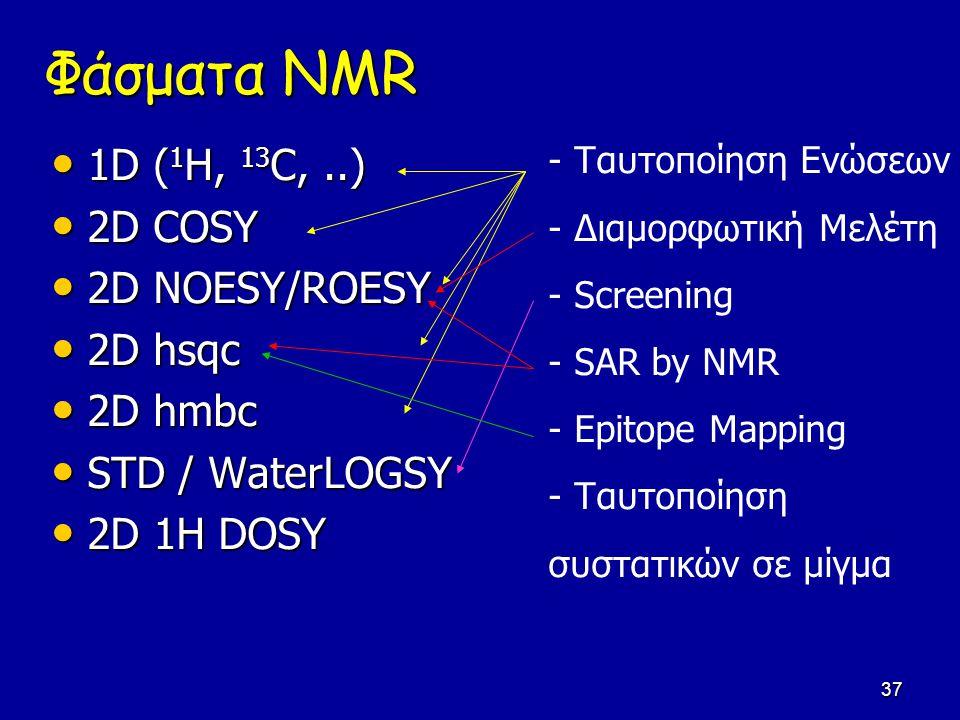 Φάσματα NMR 1D (1H, 13C, ..) 2D COSY 2D NOESY/ROESY 2D hsqc 2D hmbc