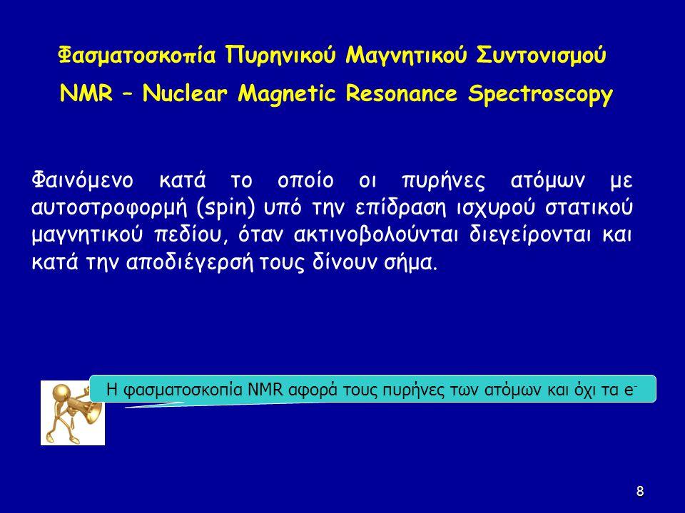 Φασματοσκοπία Πυρηνικού Μαγνητικού Συντονισμού