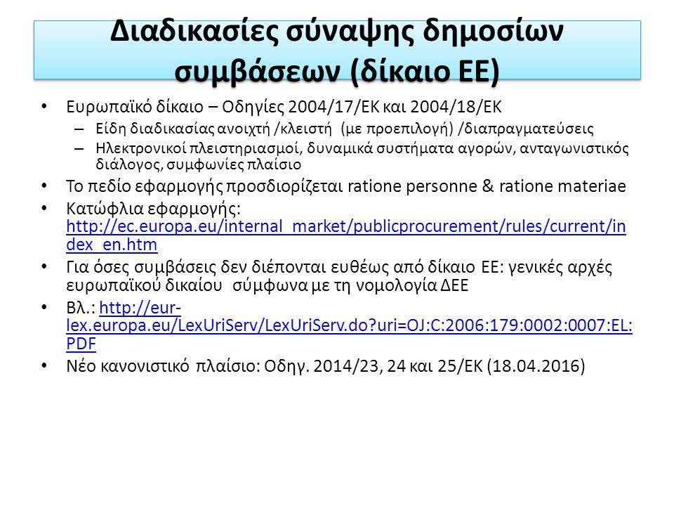 Διαδικασίες σύναψης δημοσίων συμβάσεων (δίκαιο ΕΕ)