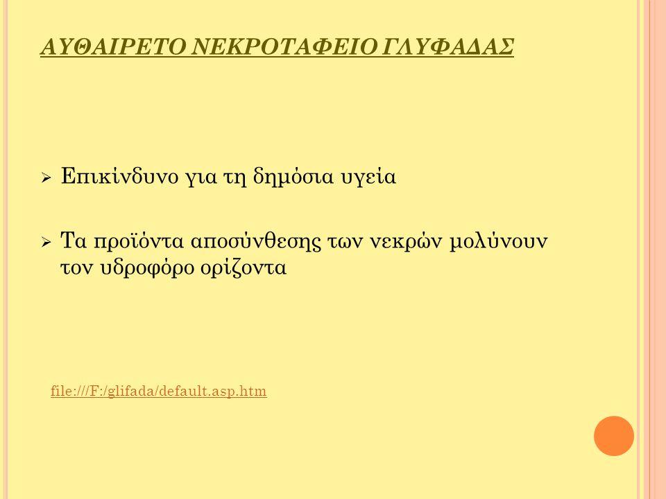 ΑΥΘΑΙΡΕΤΟ ΝΕΚΡΟΤΑΦΕΙΟ ΓΛΥΦΑΔΑΣ