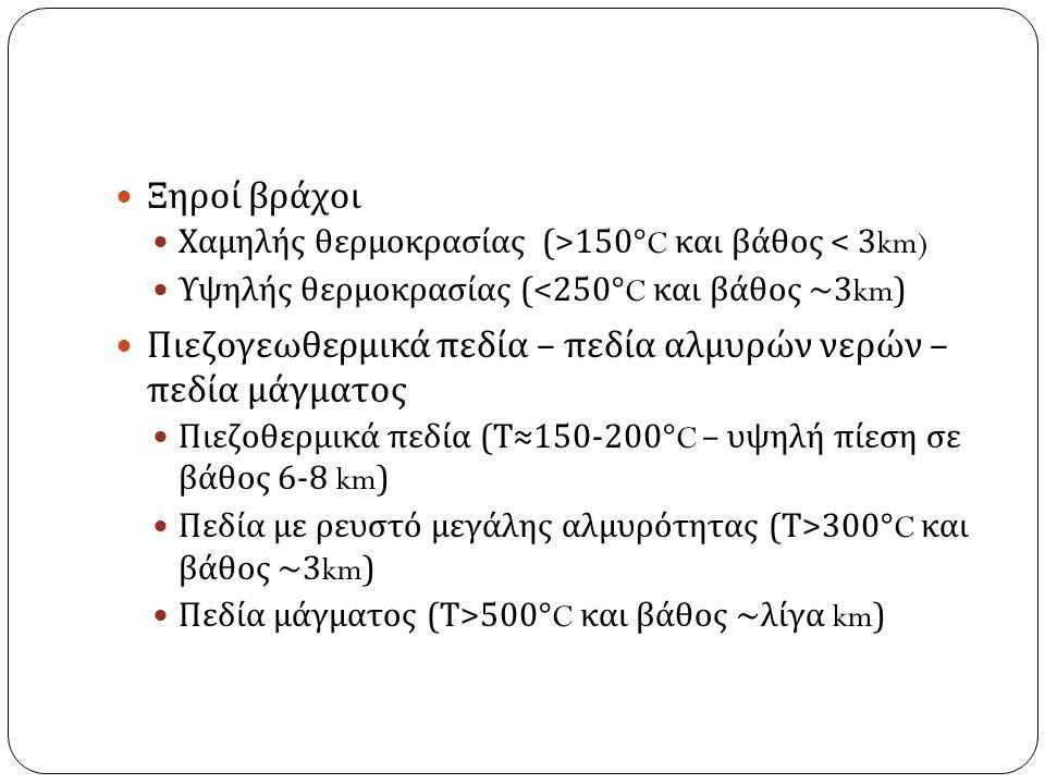 Πιεζογεωθερμικά πεδία – πεδία αλμυρών νερών – πεδία μάγματος