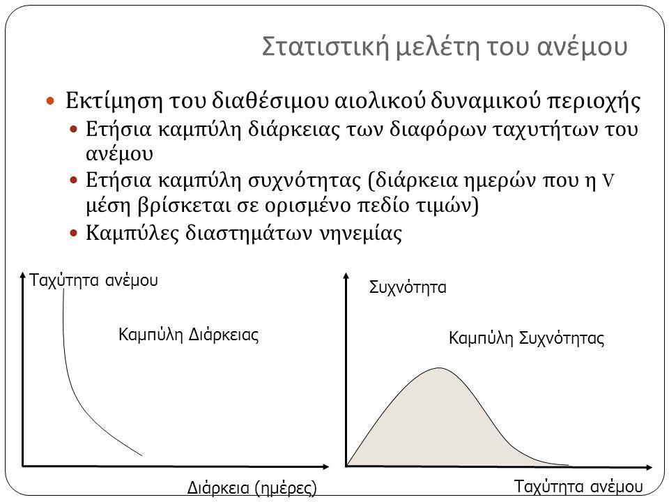 Στατιστική μελέτη του ανέμου