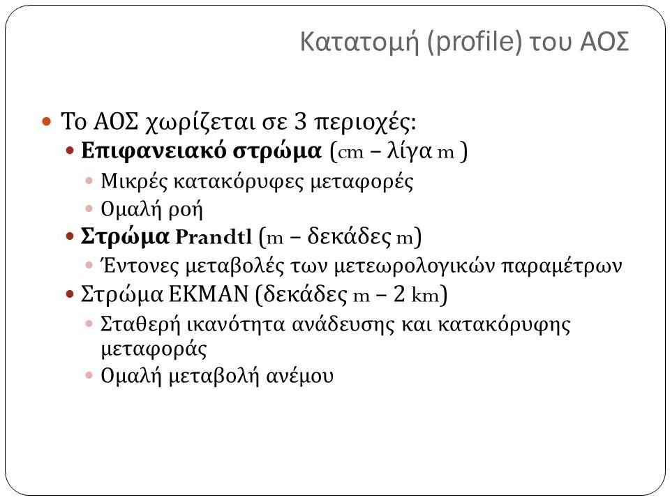 Κατατομή (profile) του ΑΟΣ