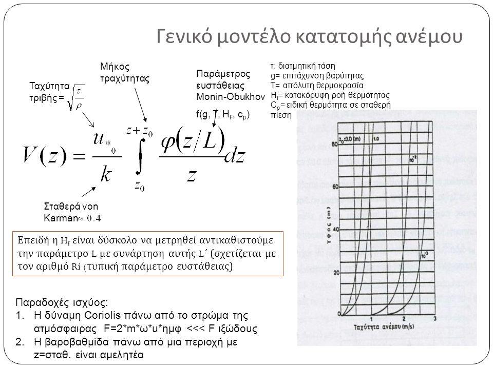 Γενικό μοντέλο κατατομής ανέμου