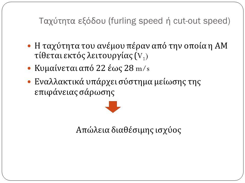Ταχύτητα εξόδου (furling speed ή cut-out speed)