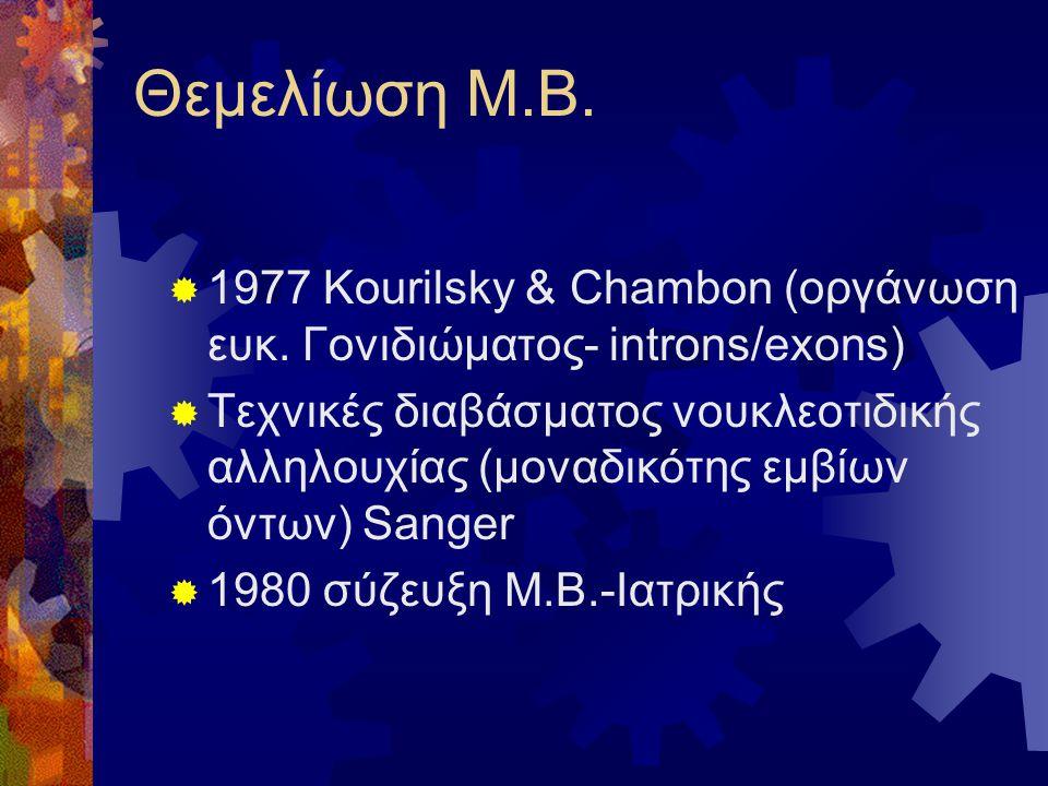 Θεμελίωση Μ.Β. 1977 Kourilsky & Chambon (οργάνωση ευκ. Γονιδιώματος- introns/exons)