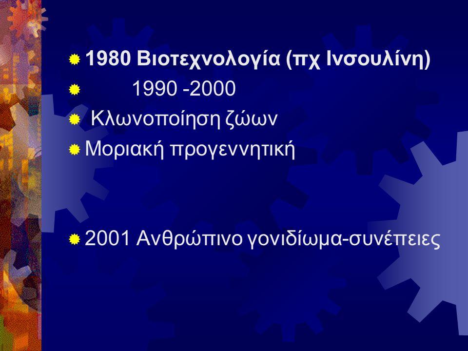 1980 Βιοτεχνολογία (πχ Ινσουλίνη)