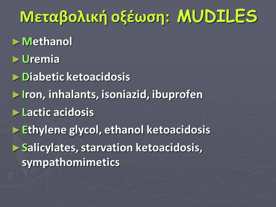 Μεταβολική οξέωση: MUDILES