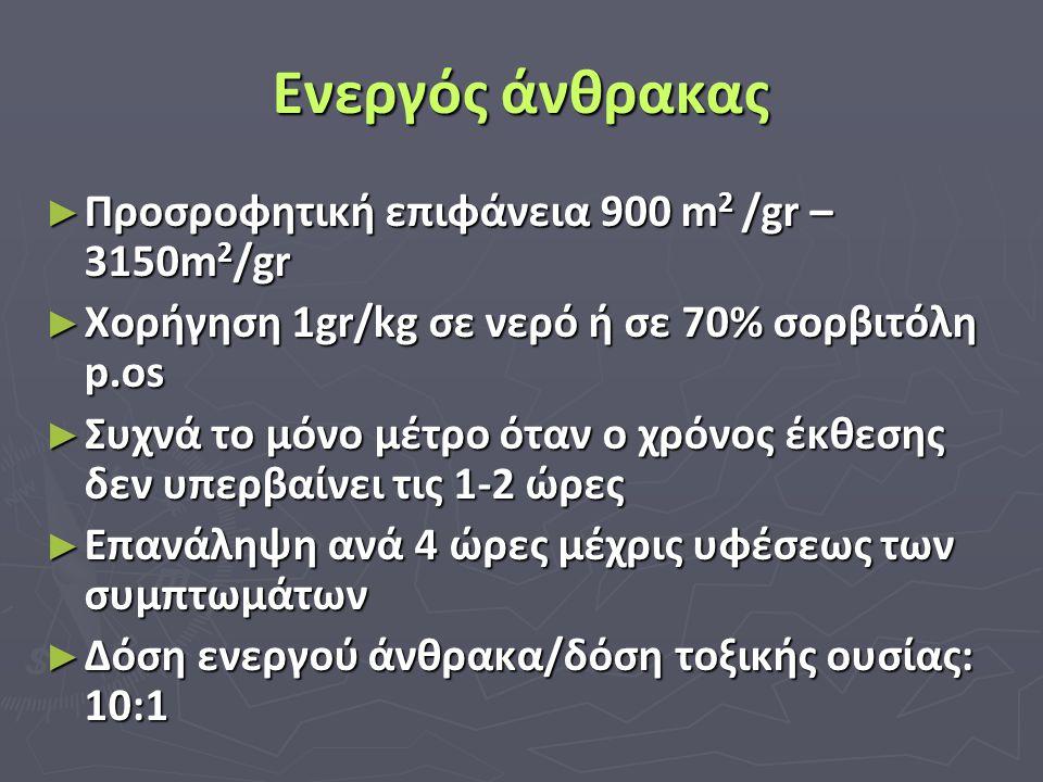 Ενεργός άνθρακας Προσροφητική επιφάνεια 900 m2 /gr – 3150m2/gr