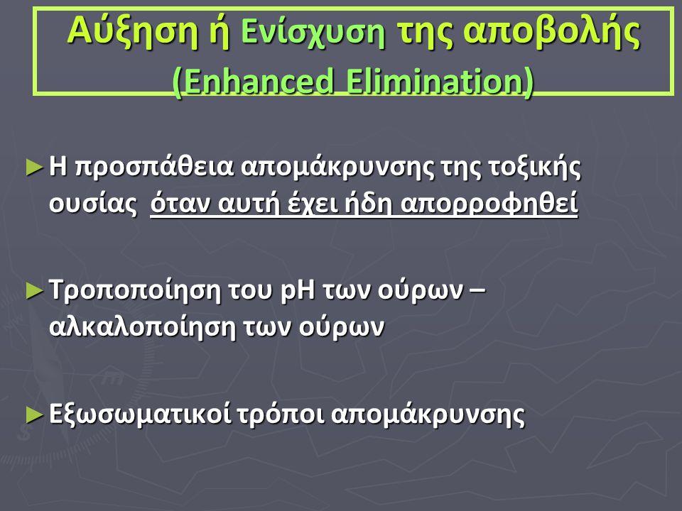 Αύξηση ή Ενίσχυση της αποβολής (Enhanced Elimination)