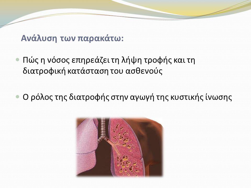 Ανάλυση των παρακάτω: Πώς η νόσος επηρεάζει τη λήψη τροφής και τη διατροφική κατάσταση του ασθενούς.