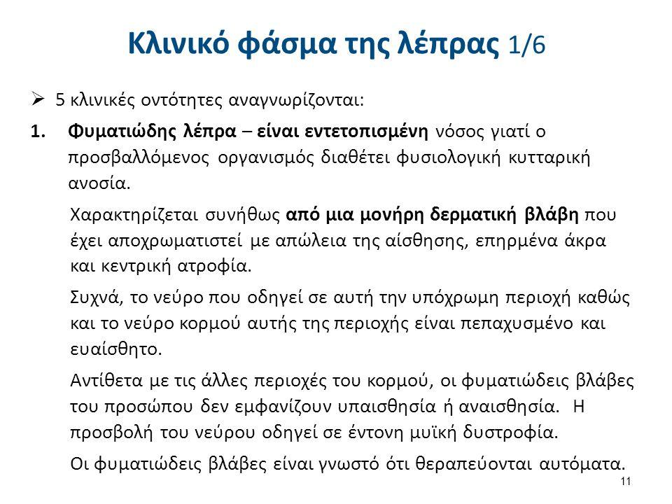 Κλινικό φάσμα της λέπρας 2/6