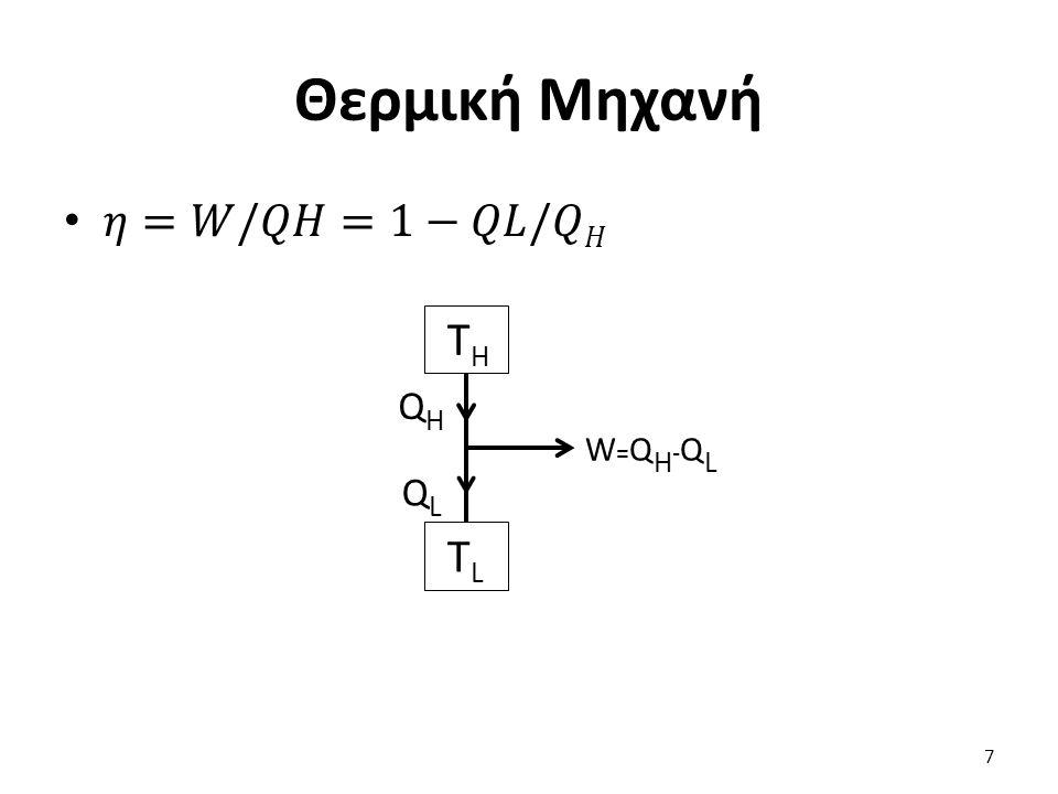 Θερμική Μηχανή 𝜂=𝑊/𝑄𝐻=1−𝑄𝐿/𝑄𝐻 QH TH TL QL W=QH-QL