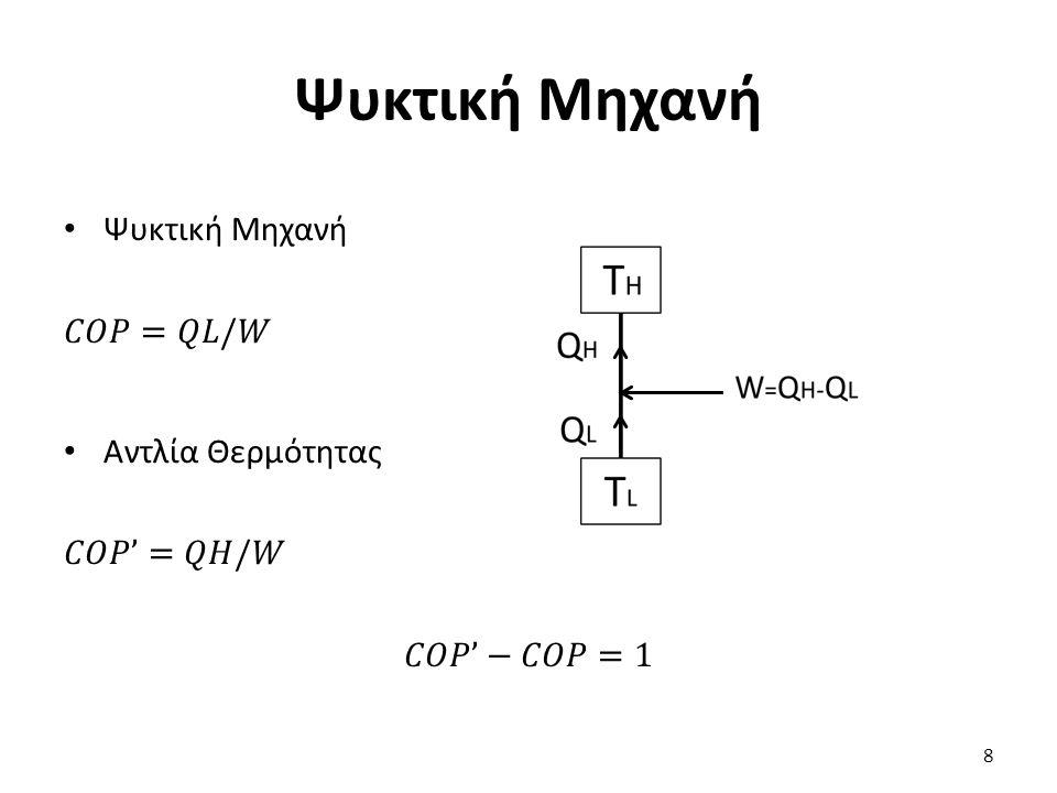 Ψυκτική Μηχανή Ψυκτική Μηχανή 𝐶𝑂𝑃=𝑄𝐿/𝑊 Αντλία Θερμότητας 𝐶𝑂𝑃'=𝑄𝐻/𝑊