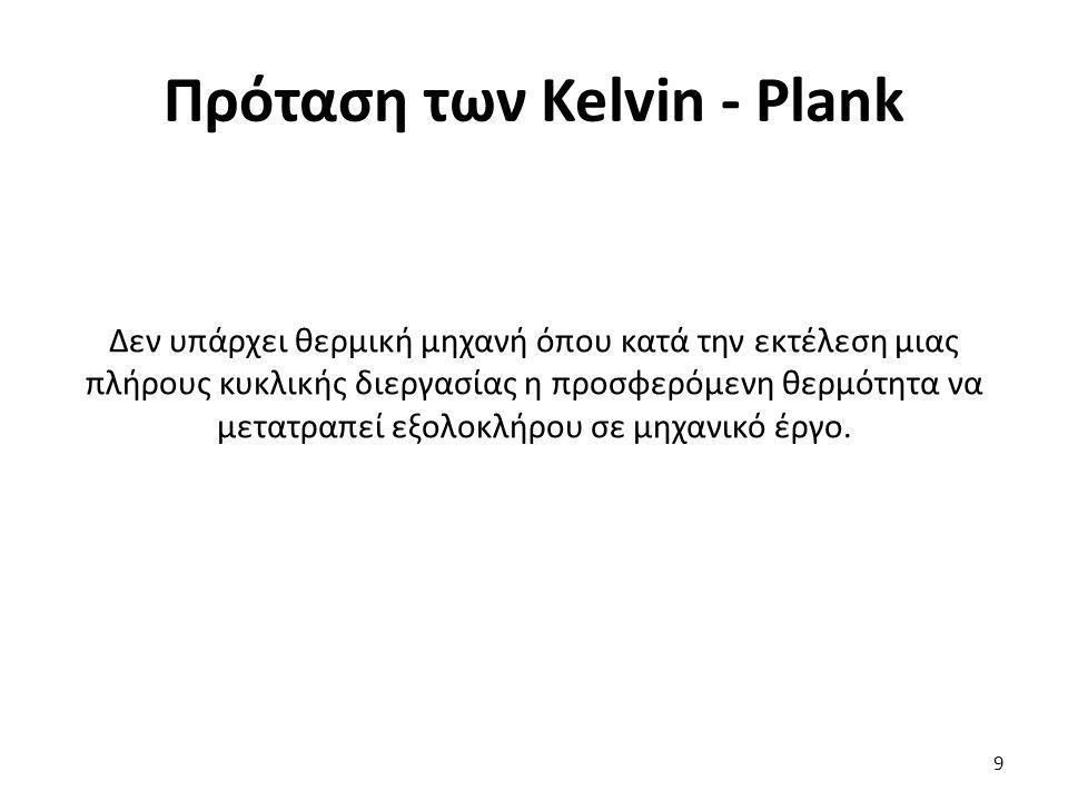 Πρόταση των Kelvin - Plank
