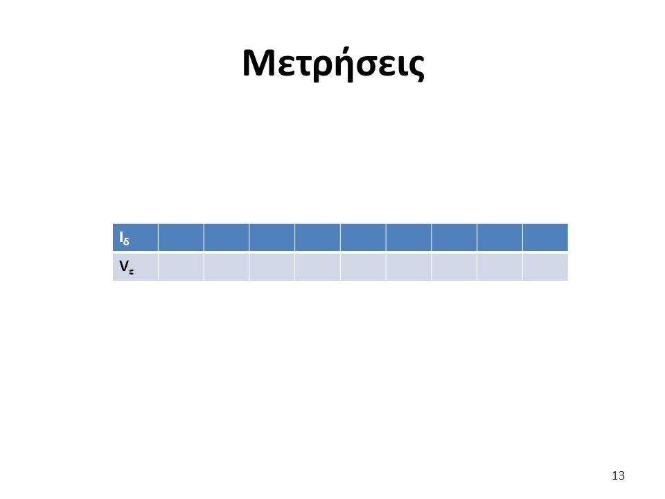 Μετρήσεις Ιδ Vε