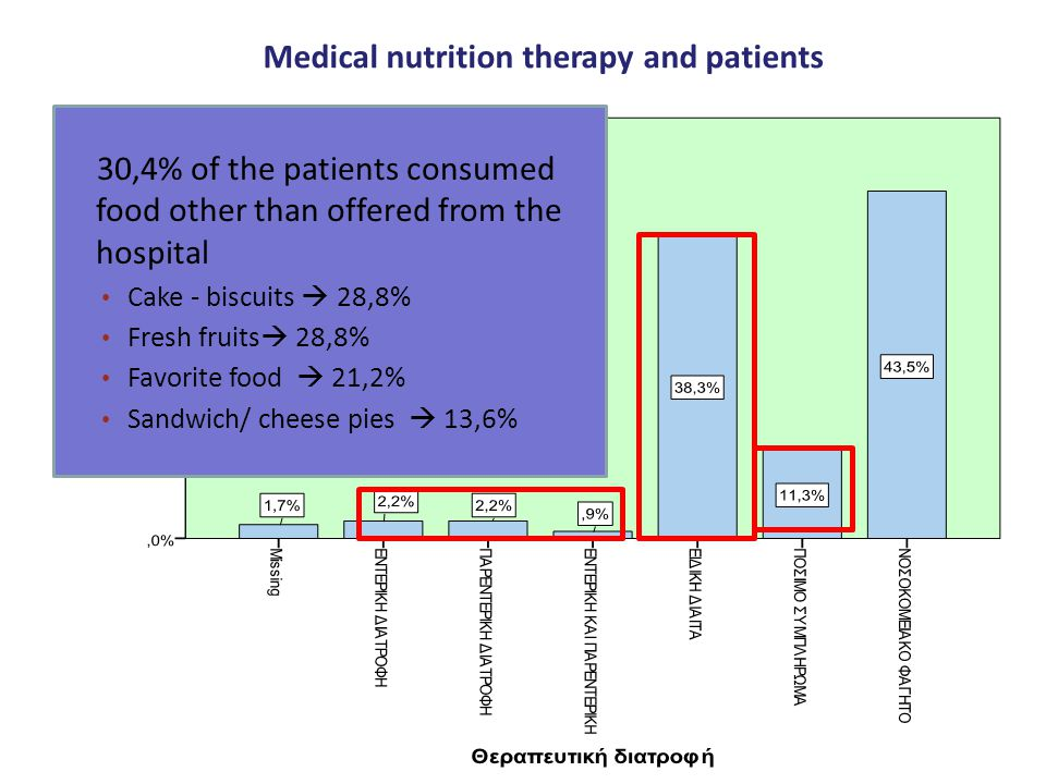 Medical nutrition therapy and patients