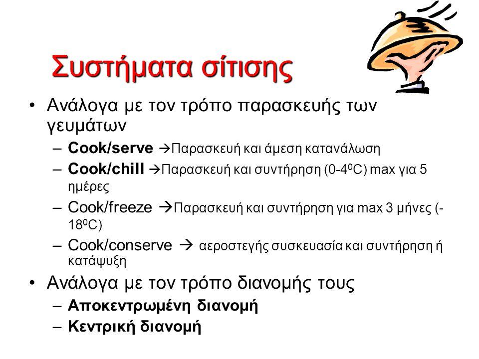 Συστήματα σίτισης Ανάλογα με τον τρόπο παρασκευής των γευμάτων