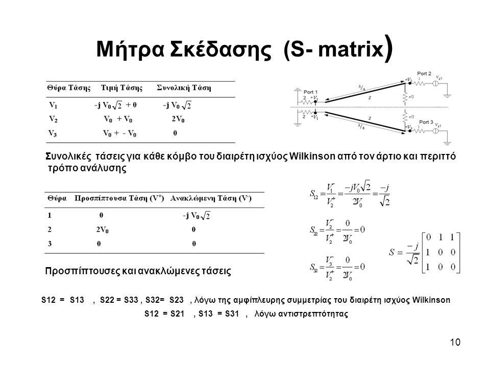 Μήτρα Σκέδασης (S- matrix)