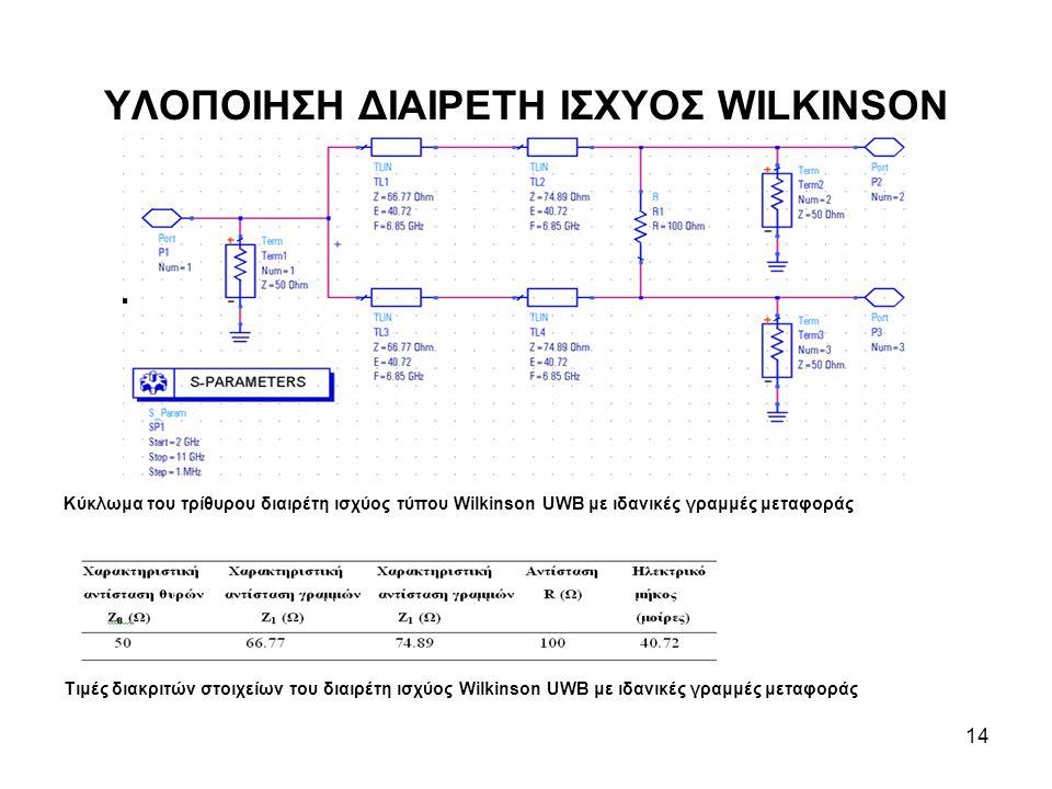 ΥΛΟΠΟΙΗΣΗ ΔΙΑΙΡΕΤΗ ΙΣΧΥΟΣ WILKINSON