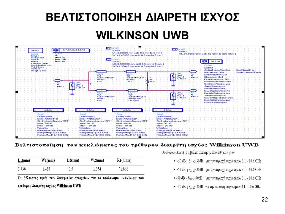 ΒΕΛΤΙΣΤΟΠΟΙΗΣΗ ΔΙΑΙΡΕΤΗ ΙΣΧΥΟΣ WILKINSON UWB