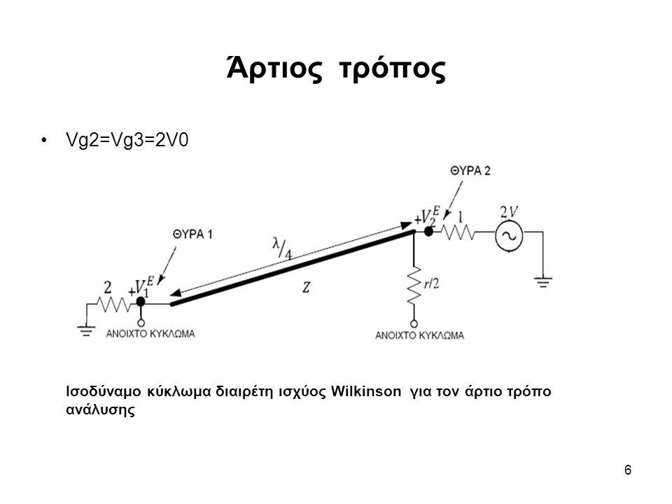 Άρτιος τρόπος Vg2=Vg3=2V0.