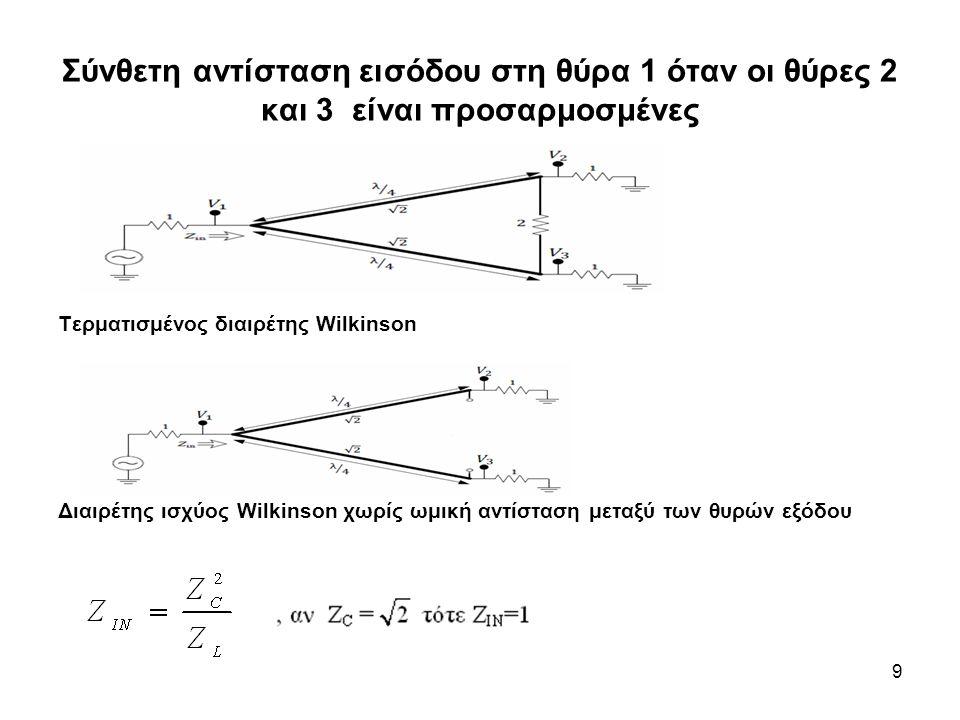 Σύνθετη αντίσταση εισόδου στη θύρα 1 όταν οι θύρες 2 και 3 είναι προσαρμοσμένες