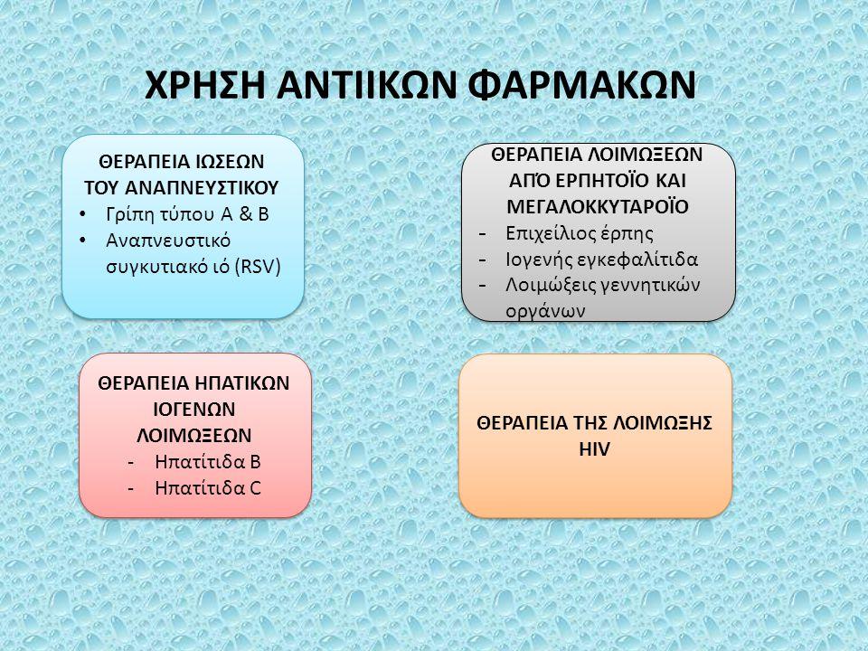 ΧΡΗΣΗ ΑΝΤΙΙΚΩΝ ΦΑΡΜΑΚΩΝ