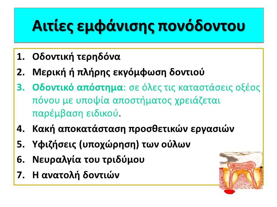 Αιτίες εμφάνισης πονόδοντου