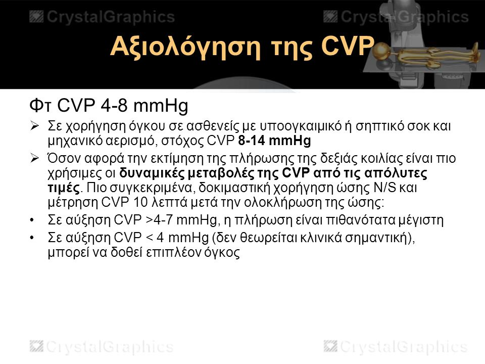 Αξιολόγηση της CVP Φτ CVP 4-8 mmHg