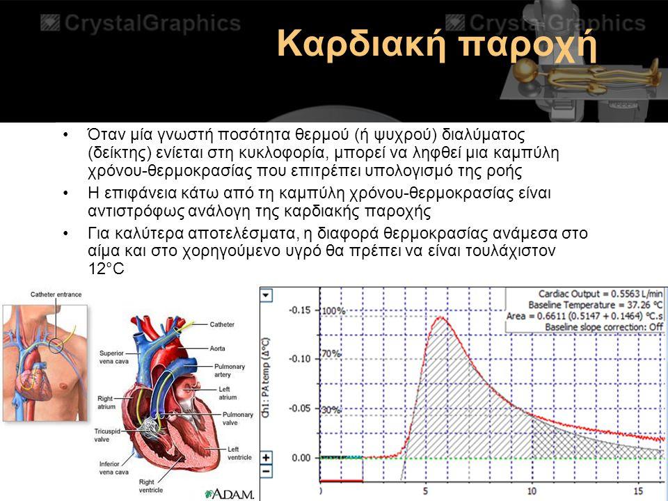 Καρδιακή παροχή