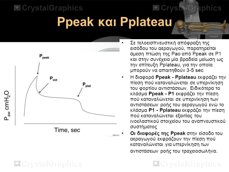Ppeak και Pplateau