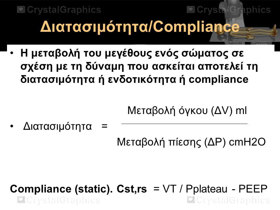 Διατασιμότητα/Compliance