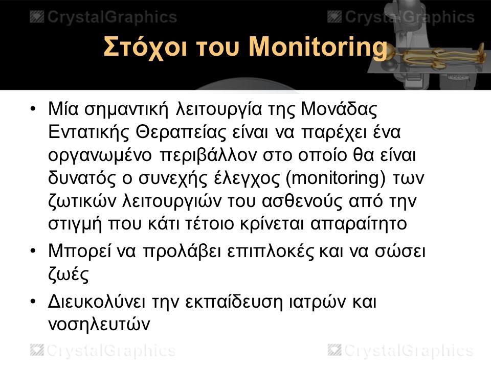 Στόχοι του Monitoring