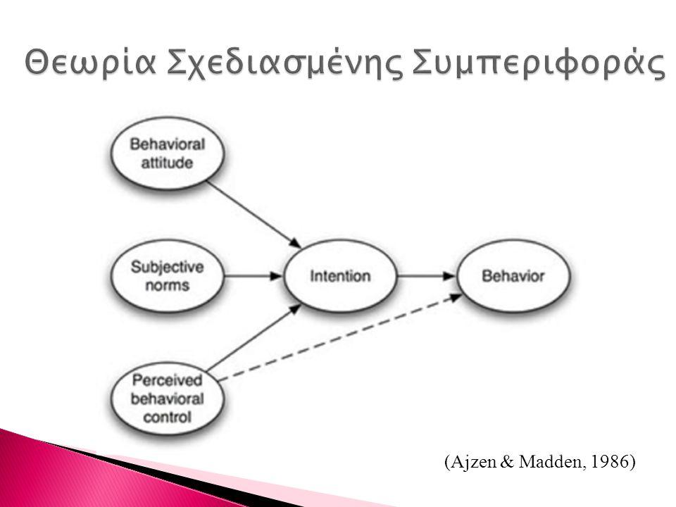 Θεωρία Σχεδιασμένης Συμπεριφοράς
