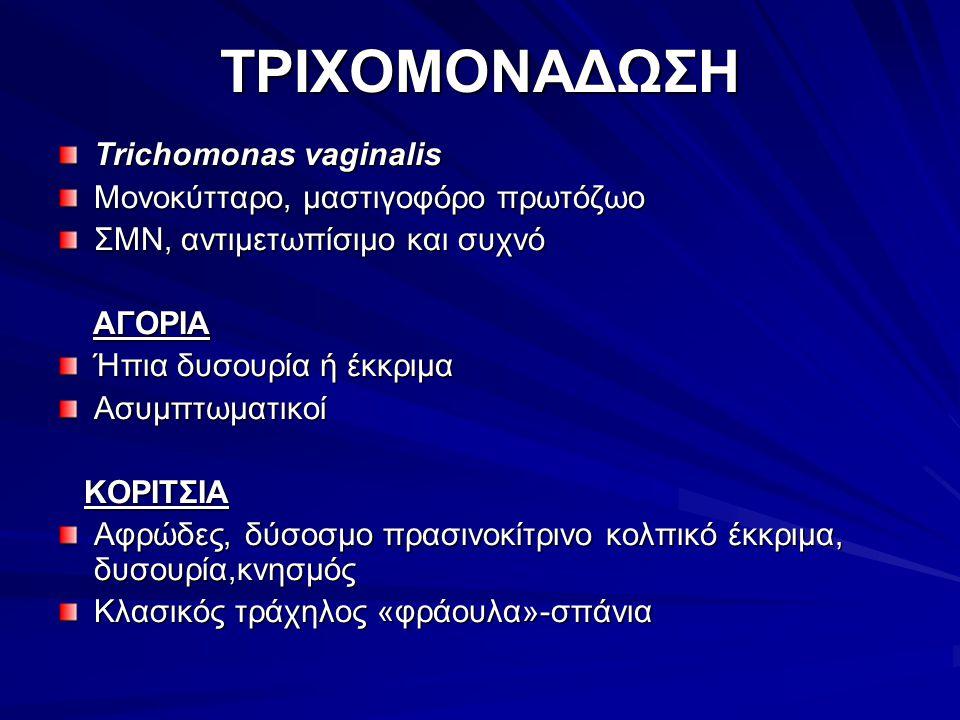 ΤΡΙΧΟΜΟΝΑΔΩΣΗ Trichomonas vaginalis Μονοκύτταρο, μαστιγοφόρο πρωτόζωο